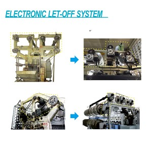 Let-Off (EBA/EBC) System For Warp Knitting Machine