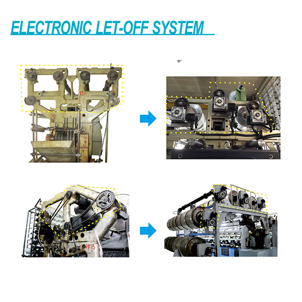 Let-Off (EBA/EBC) System For Warp Knitting Machine Featured Image